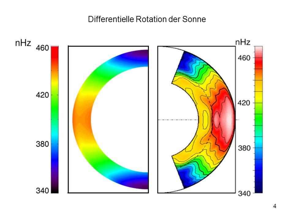 4 Differentielle Rotation der Sonne