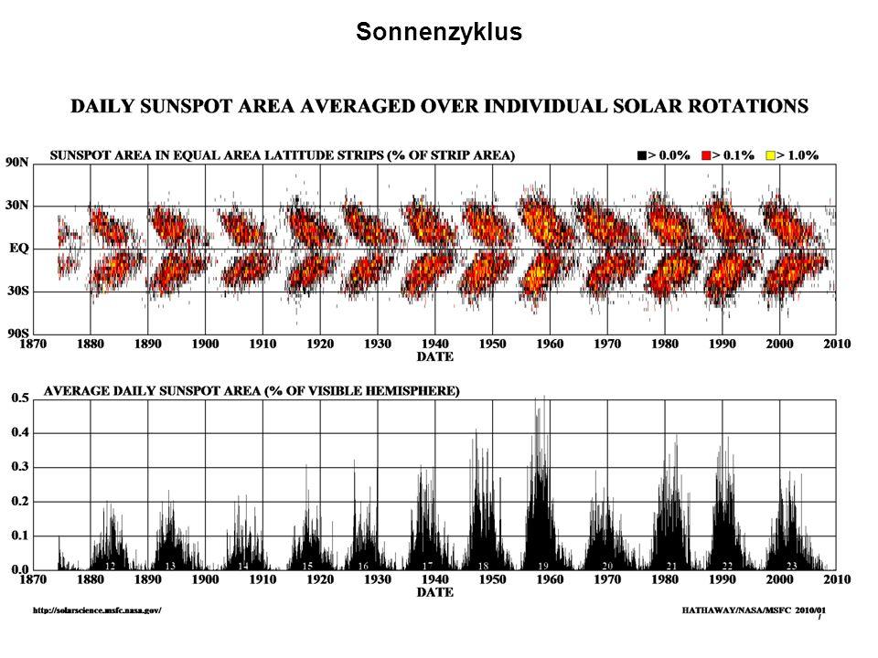 7 Sonnenzyklus