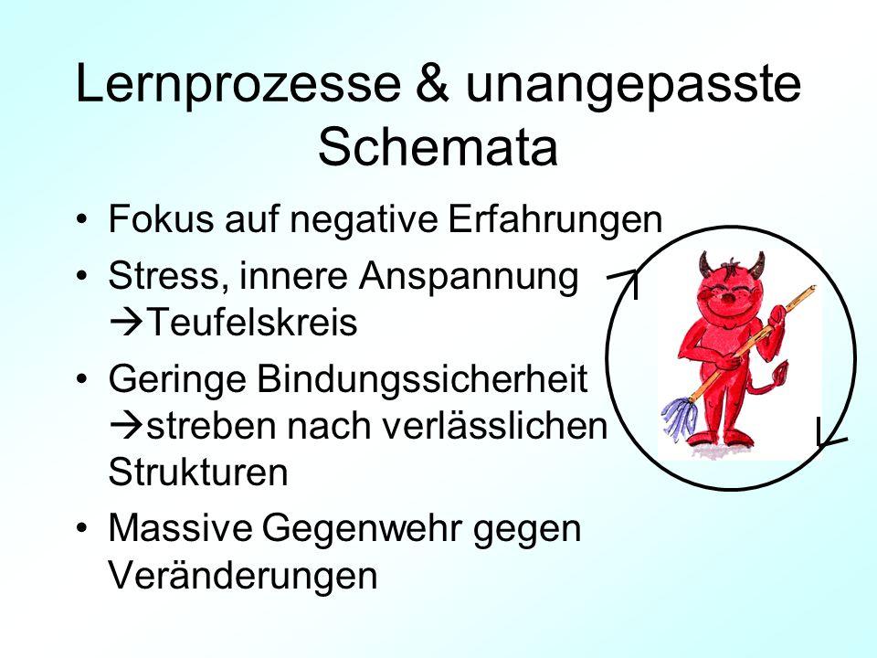 Lernprozesse & unangepasste Schemata Fokus auf negative Erfahrungen Stress, innere Anspannung Teufelskreis Geringe Bindungssicherheit streben nach ver