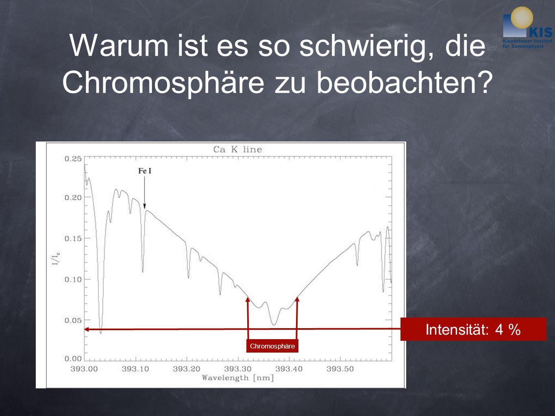 Warum ist es so schwierig, die Chromosphäre zu beobachten? Intensität: 4 % Chromosphäre