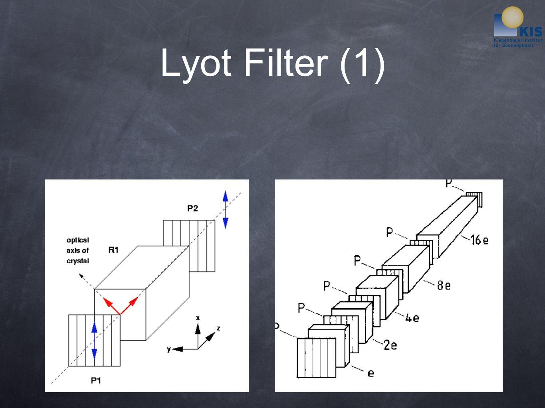 Lyot Filter (1)