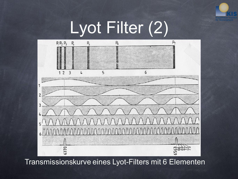 Lyot Filter (2) Transmissionskurve eines Lyot-Filters mit 6 Elementen
