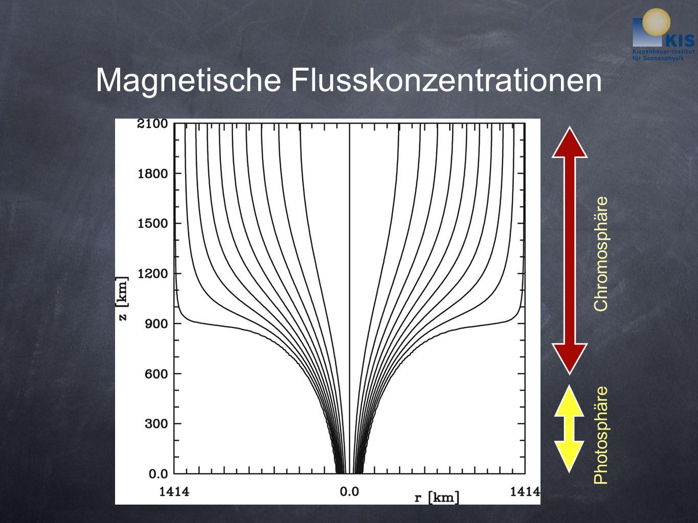 Magnetische Flusskonzentrationen Photosphäre Chromosphäre
