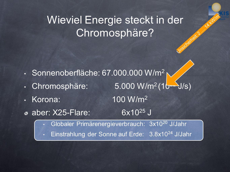 Wieviel Energie steckt in der Chromosphäre.