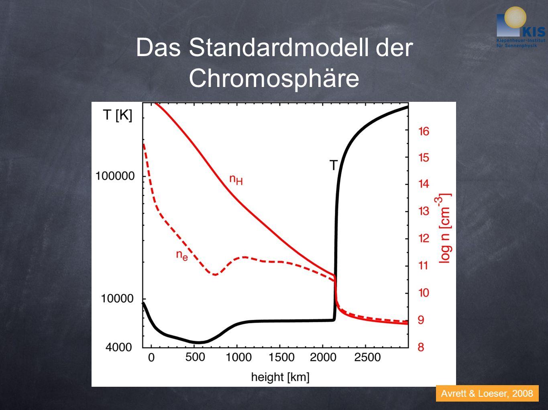 Das Standardmodell der Chromosphäre Avrett & Loeser, 2008