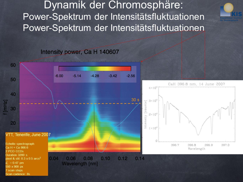 Dynamik der Chromosphäre: Power-Spektrum der Intensitätsfluktuationen Power-Spektrum der Intensitätsfluktuationen 30 s VTT, Tenerife, June 2007 Echelle spectrograph Ca H + Ca 866.6 2 PCO CCDs Duration 3200 s pixel & slit: 0.3 x 0.5 arcs 2 Δ = 0.47 pm 550 x 900 px 7 scan steps Scan cadence: 8s