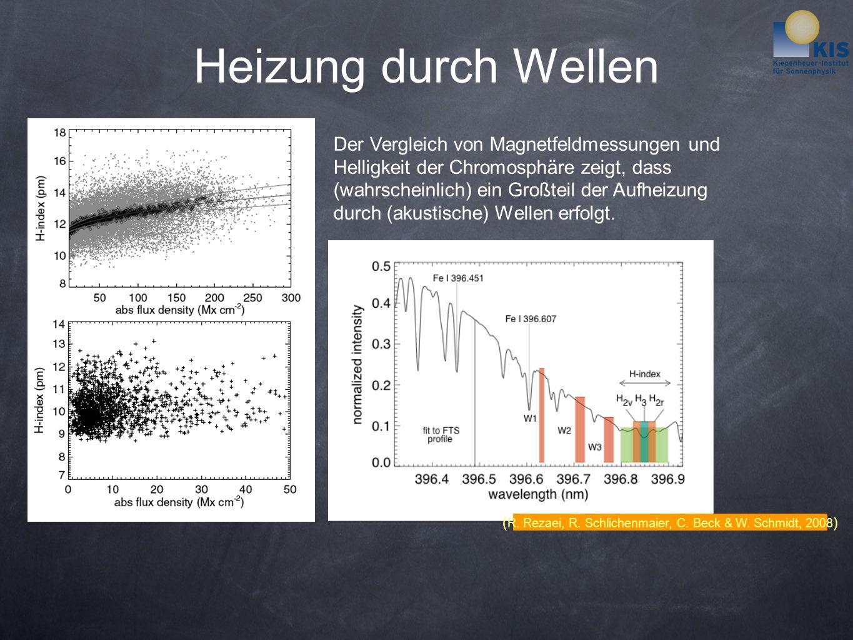 Heizung durch Wellen Der Vergleich von Magnetfeldmessungen und Helligkeit der Chromosphäre zeigt, dass (wahrscheinlich) ein Großteil der Aufheizung durch (akustische) Wellen erfolgt.
