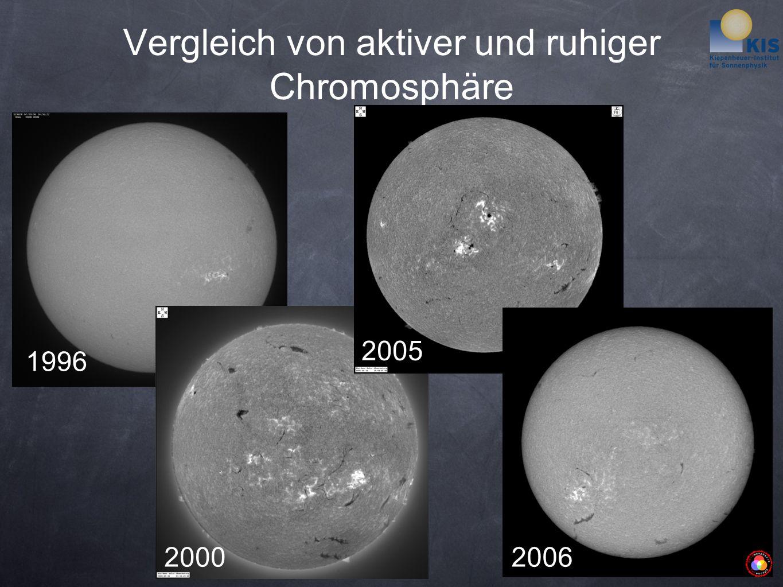 Vergleich von aktiver und ruhiger Chromosphäre 1996 2000 2005 2006