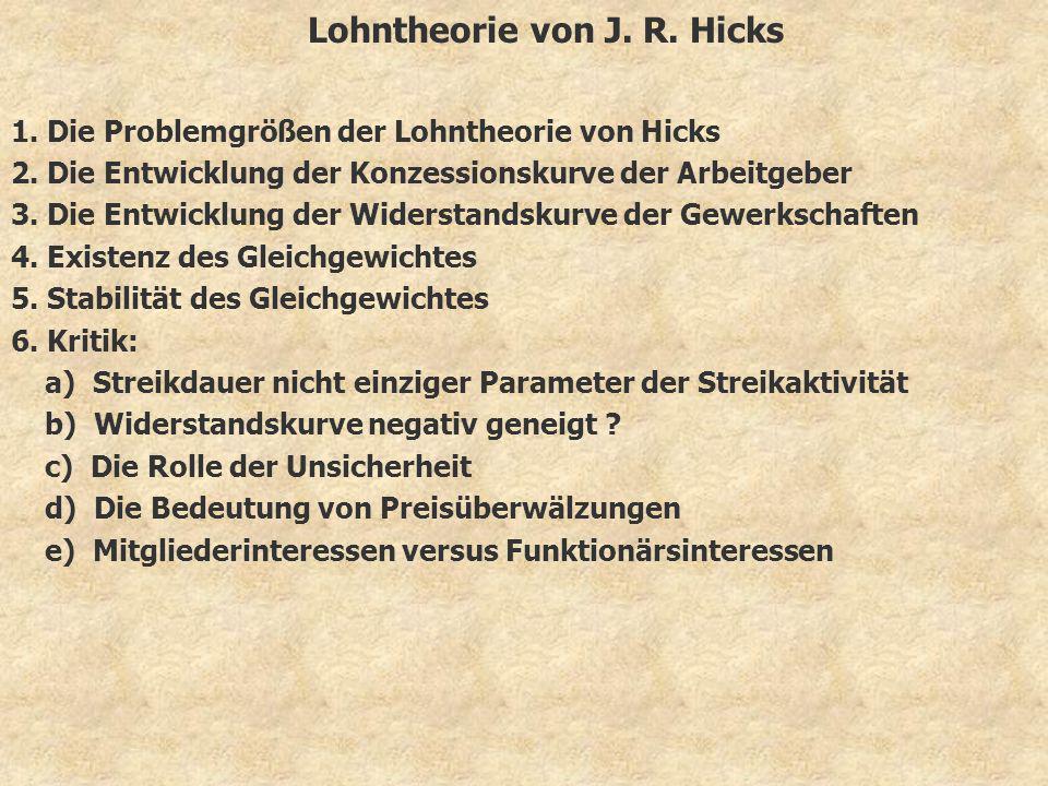 Lohntheorie von J. R. Hicks 1. Die Problemgrößen der Lohntheorie von Hicks 2. Die Entwicklung der Konzessionskurve der Arbeitgeber 3. Die Entwicklung
