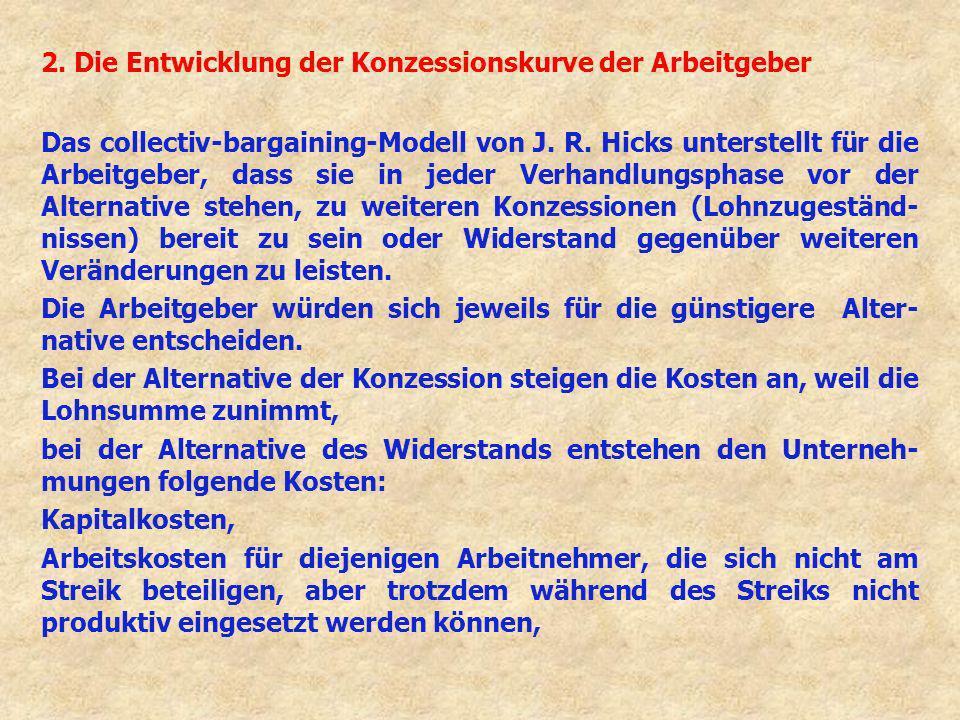 2. Die Entwicklung der Konzessionskurve der Arbeitgeber Das collectiv-bargaining-Modell von J. R. Hicks unterstellt für die Arbeitgeber, dass sie in j