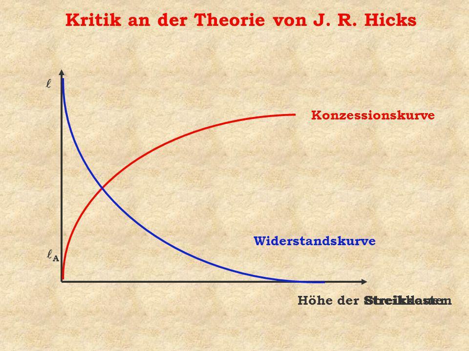 Konzessionskurve Widerstandskurve Kritik an der Theorie von J. R. Hicks A StreikdauerHöhe der Streikkosten