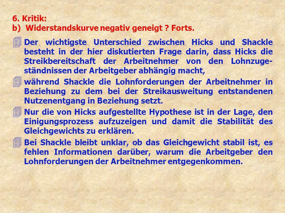 6. Kritik: b) Widerstandskurve negativ geneigt ? Forts. 4 Der wichtigste Unterschied zwischen Hicks und Shackle besteht in der hier diskutierten Frage