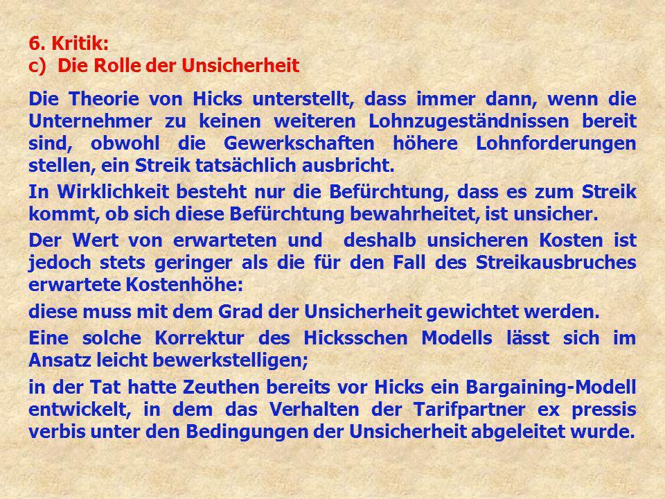 6. Kritik: c) Die Rolle der Unsicherheit Die Theorie von Hicks unterstellt, dass immer dann, wenn die Unternehmer zu keinen weiteren Lohnzugeständniss