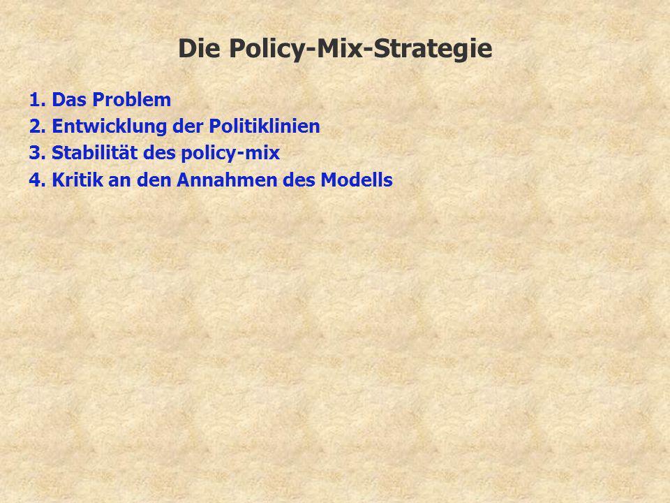 Die Policy-Mix-Strategie 1. Das Problem 2. Entwicklung der Politiklinien 3. Stabilität des policy-mix 4. Kritik an den Annahmen des Modells
