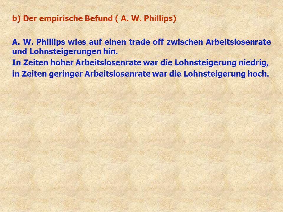 b) Der empirische Befund ( A. W. Phillips) A. W. Phillips wies auf einen trade off zwischen Arbeitslosenrate und Lohnsteigerungen hin. In Zeiten hoher