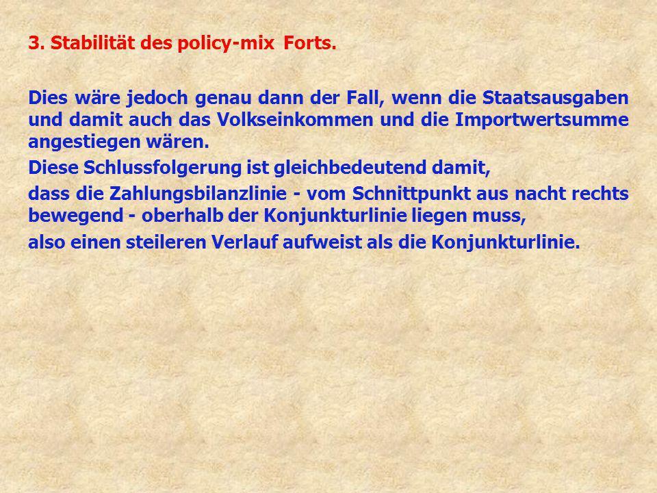 3. Stabilität des policy-mix Forts. Dies wäre jedoch genau dann der Fall, wenn die Staatsausgaben und damit auch das Volkseinkommen und die Importwert