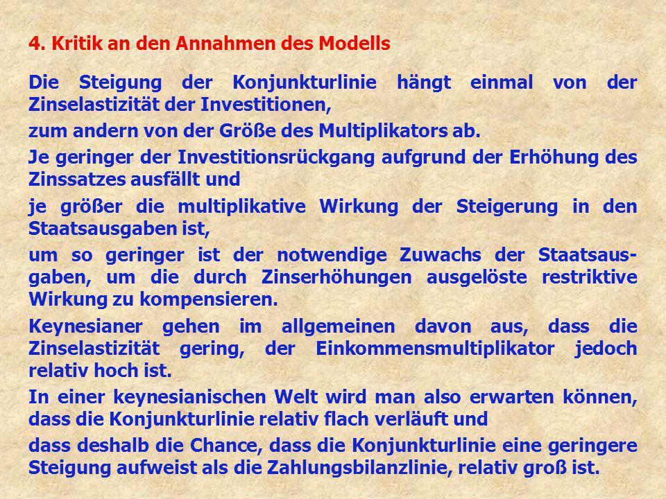 4. Kritik an den Annahmen des Modells Die Steigung der Konjunkturlinie hängt einmal von der Zinselastizität der Investitionen, zum andern von der Größ