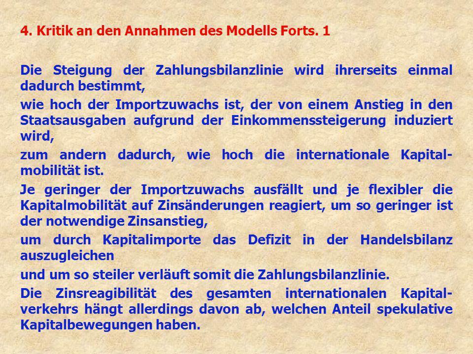 4. Kritik an den Annahmen des Modells Forts. 1 Die Steigung der Zahlungsbilanzlinie wird ihrerseits einmal dadurch bestimmt, wie hoch der Importzuwach