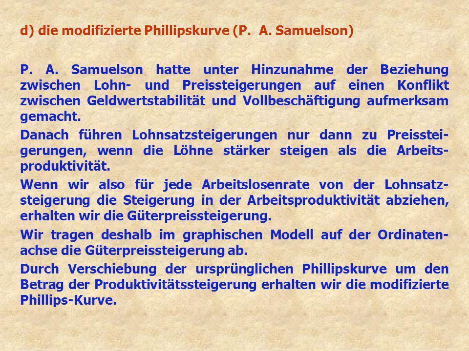 d) die modifizierte Phillipskurve (P. A. Samuelson) P. A. Samuelson hatte unter Hinzunahme der Beziehung zwischen Lohn- und Preissteigerungen auf eine