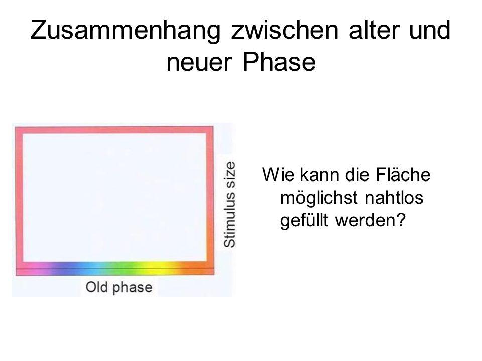 Zusammenhang zwischen alter und neuer Phase Wie kann die Fläche möglichst nahtlos gefüllt werden?
