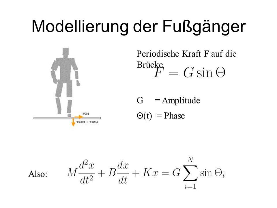 Modellierung der Fußgänger Periodische Kraft F auf die Brücke G = Amplitude Θ(t) = Phase Also: