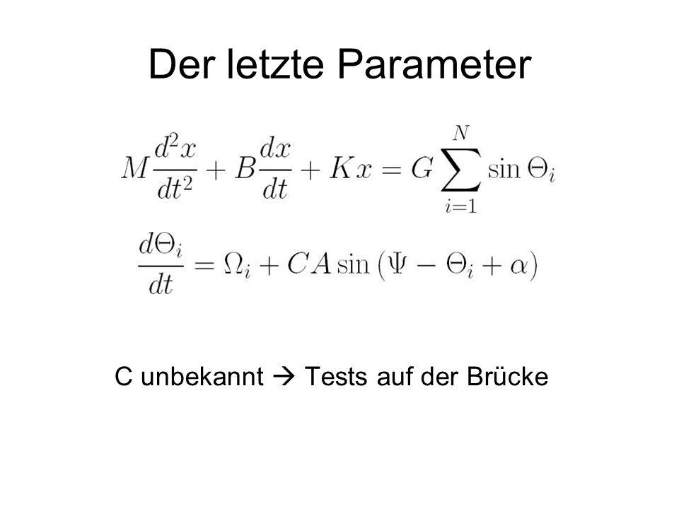 Der letzte Parameter C unbekannt Tests auf der Brücke