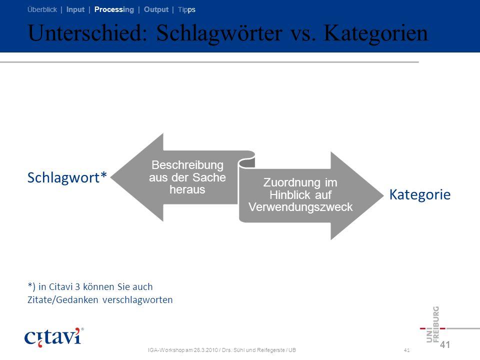 Überblick | Input | Processing | Output | Tipps IGA-Workshop am 26.3.2010 / Drs. Sühl und Reifegerste / UB41 Unterschied: Schlagwörter vs. Kategorien
