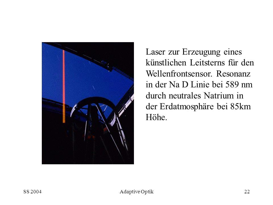 SS 2004Adaptive Optik22 Laser zur Erzeugung eines künstlichen Leitsterns für den Wellenfrontsensor.