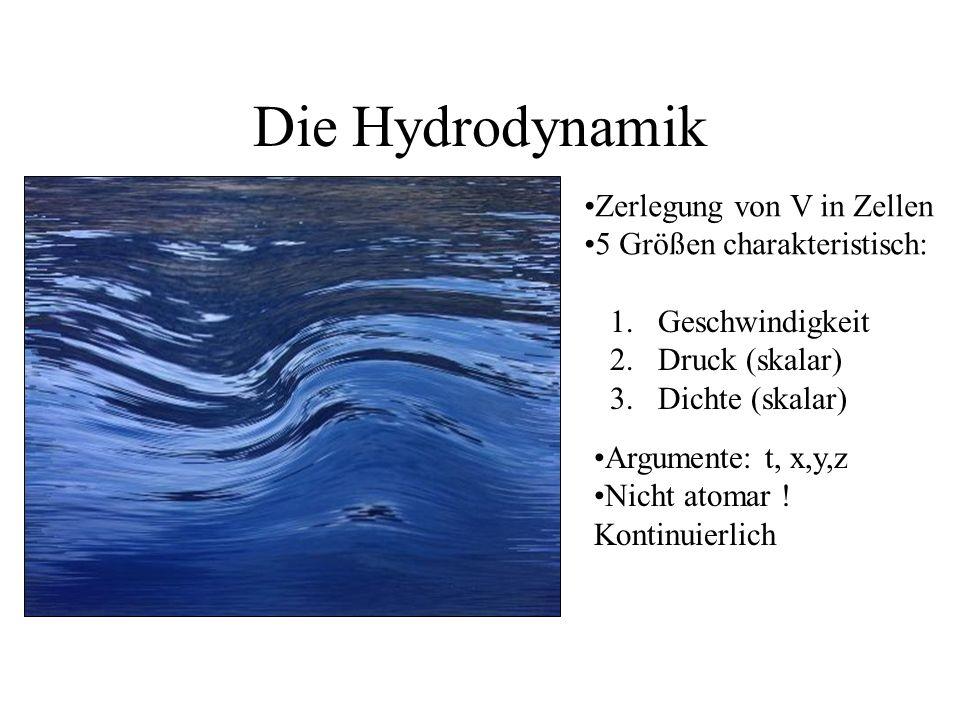 Die Hydrodynamik Zerlegung von V in Zellen 5 Größen charakteristisch: 1.Geschwindigkeit 2.Druck (skalar) 3.Dichte (skalar) Argumente: t, x,y,z Nicht atomar .