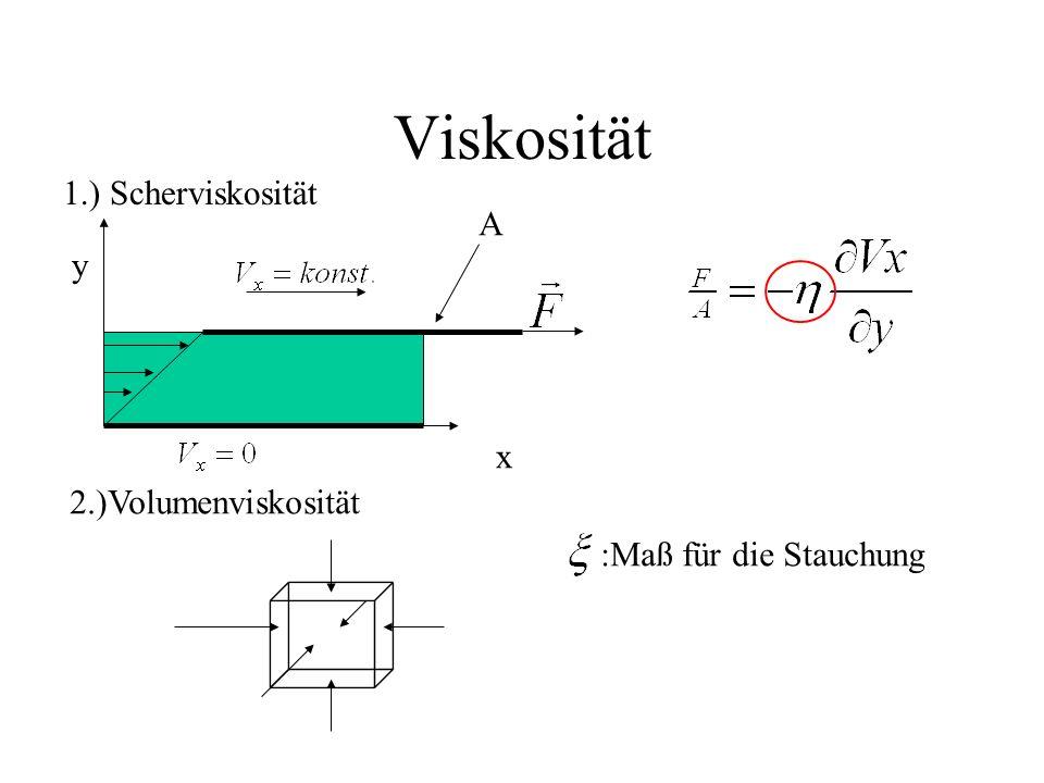 Viskosität y x 1.) Scherviskosität 2.)Volumenviskosität A :Maß für die Stauchung