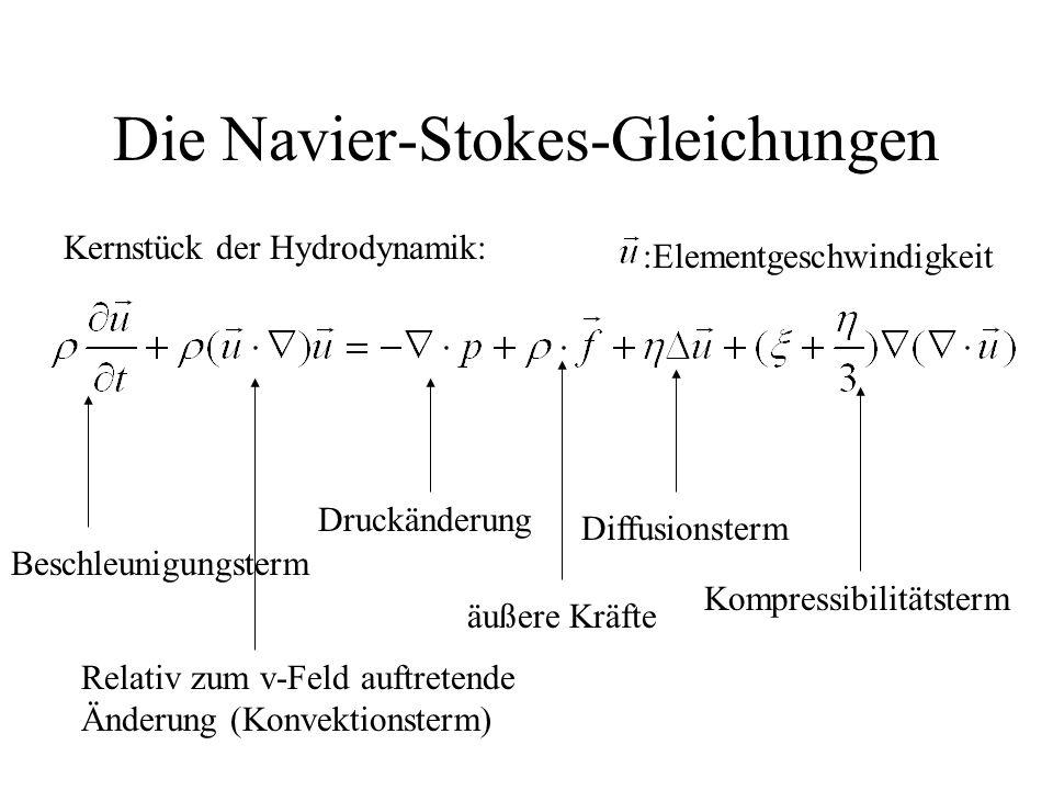 Die Navier-Stokes-Gleichungen Kernstück der Hydrodynamik: Beschleunigungsterm Relativ zum v-Feld auftretende Änderung (Konvektionsterm) Druckänderung äußere Kräfte Diffusionsterm Kompressibilitätsterm :Elementgeschwindigkeit