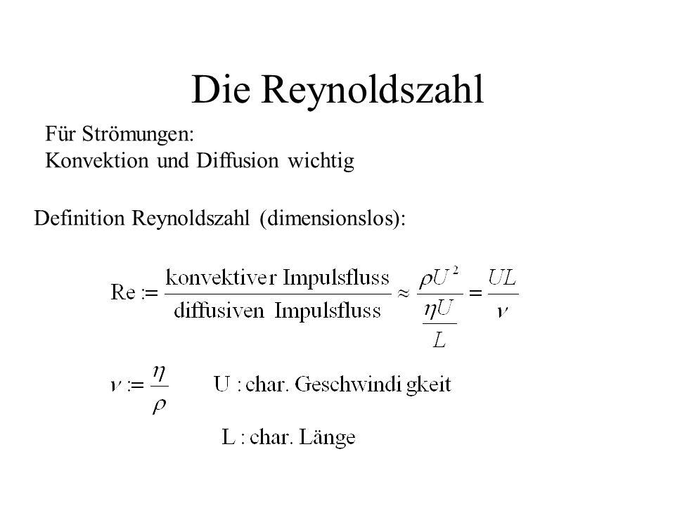 Die Reynoldszahl Für Strömungen: Konvektion und Diffusion wichtig Definition Reynoldszahl (dimensionslos):
