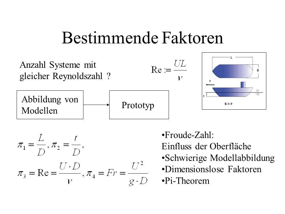 Bestimmende Faktoren Anzahl Systeme mit gleicher Reynoldszahl .