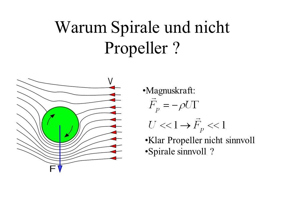 Warum Spirale und nicht Propeller ? Magnuskraft: Klar Propeller nicht sinnvoll Spirale sinnvoll ?