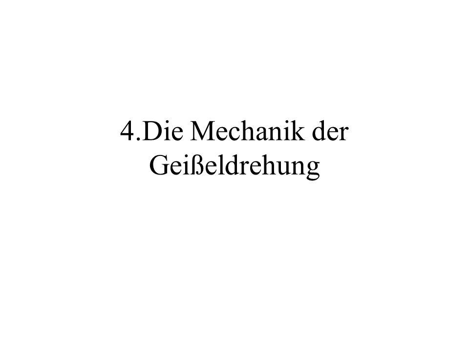 4.Die Mechanik der Geißeldrehung