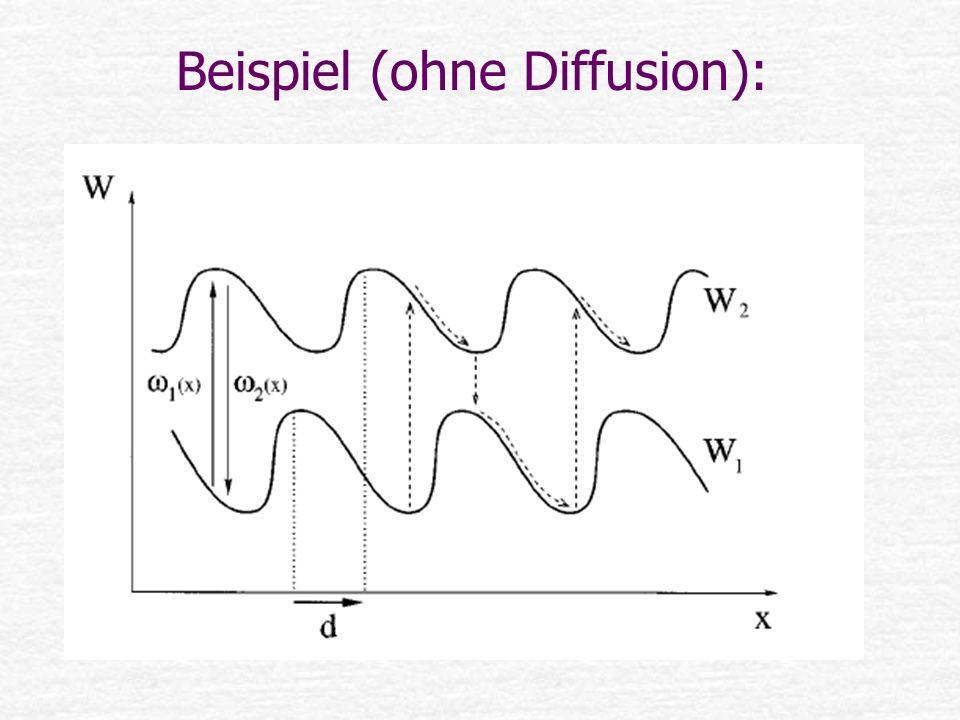 Beispiel (ohne Diffusion):