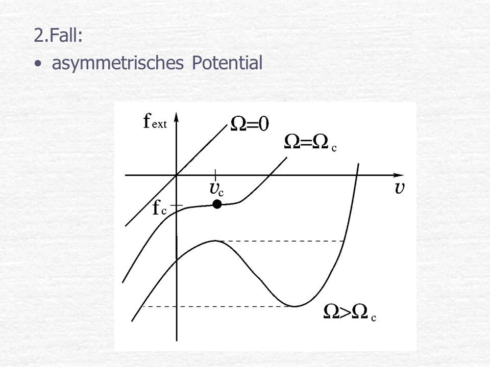 2.Fall: asymmetrisches Potential