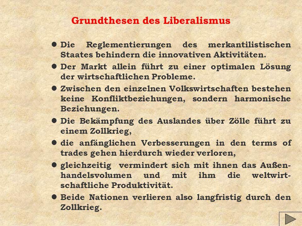 Grundthesen des Liberalismus l Die Reglementierungen des merkantilistischen Staates behindern die innovativen Aktivitäten.
