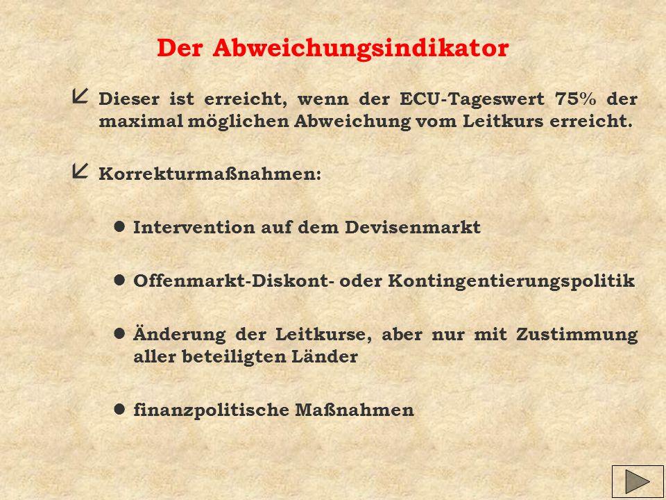 Der Abweichungsindikator å Dieser ist erreicht, wenn der ECU-Tageswert 75% der maximal möglichen Abweichung vom Leitkurs erreicht. å Korrekturmaßnahme