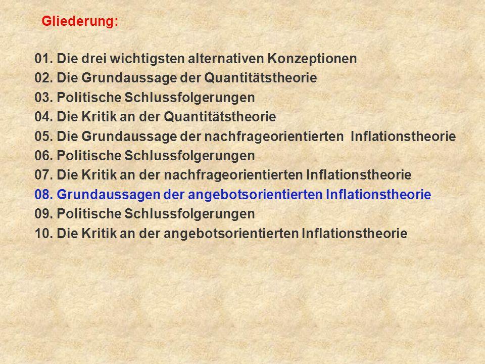 Frage 8: Welches sind die Grundaussagen der angebotsorientierten Inflationstheorie .