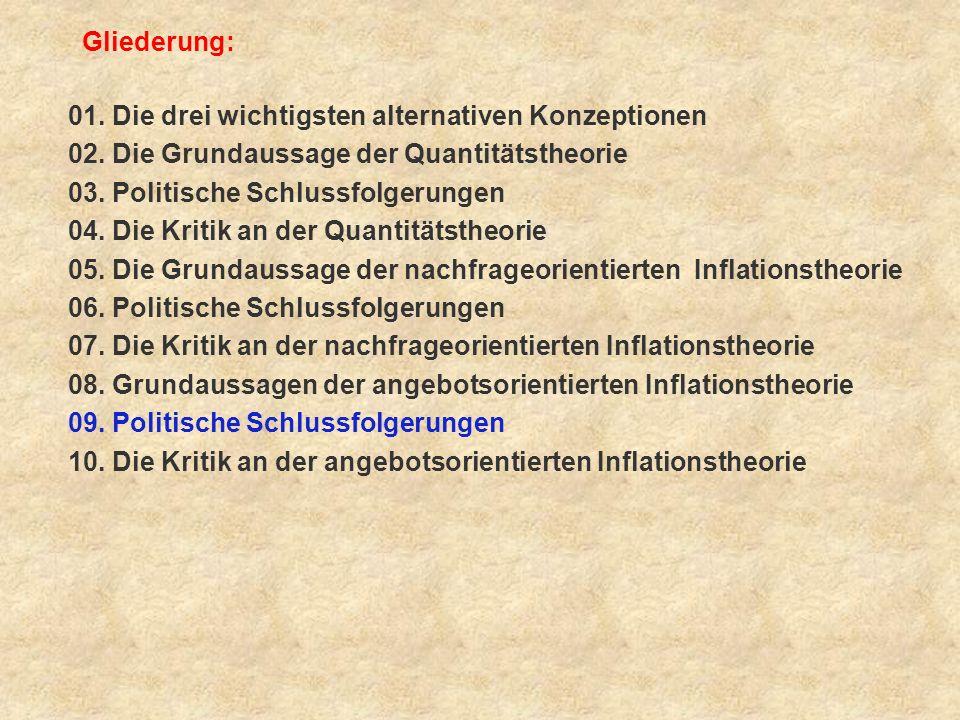 Frage 9: Welche Schlussfolgerungen wurden aus der angebots- orientierten Inflationstheorie gezogen .
