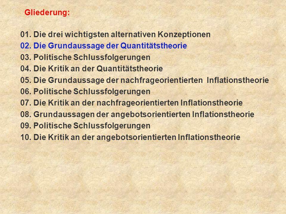 Frage 2: Welches sind die Grundaussagen der Quantitätstheorie.