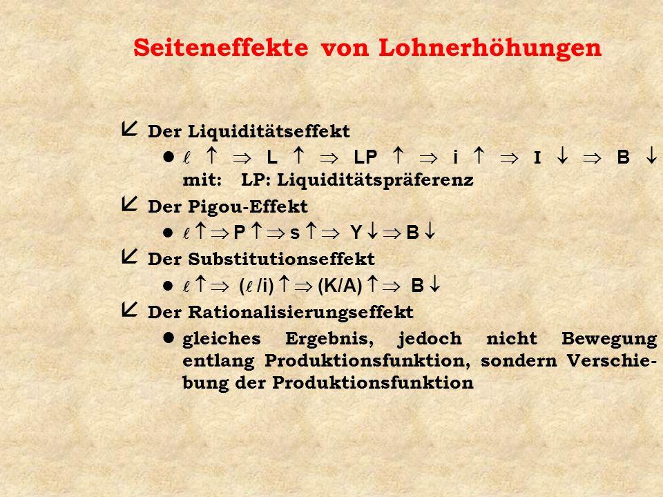 Seiteneffekte von Lohnerhöhungen å Der Liquiditätseffekt L LP i I B mit: LP: Liquiditätspräferenz Der Pigou-Effekt P s Y B Der Substitutionseffekt ( /i) (K/A) B å Der Rationalisierungseffekt l gleiches Ergebnis, jedoch nicht Bewegung entlang Produktionsfunktion, sondern Verschie- bung der Produktionsfunktion