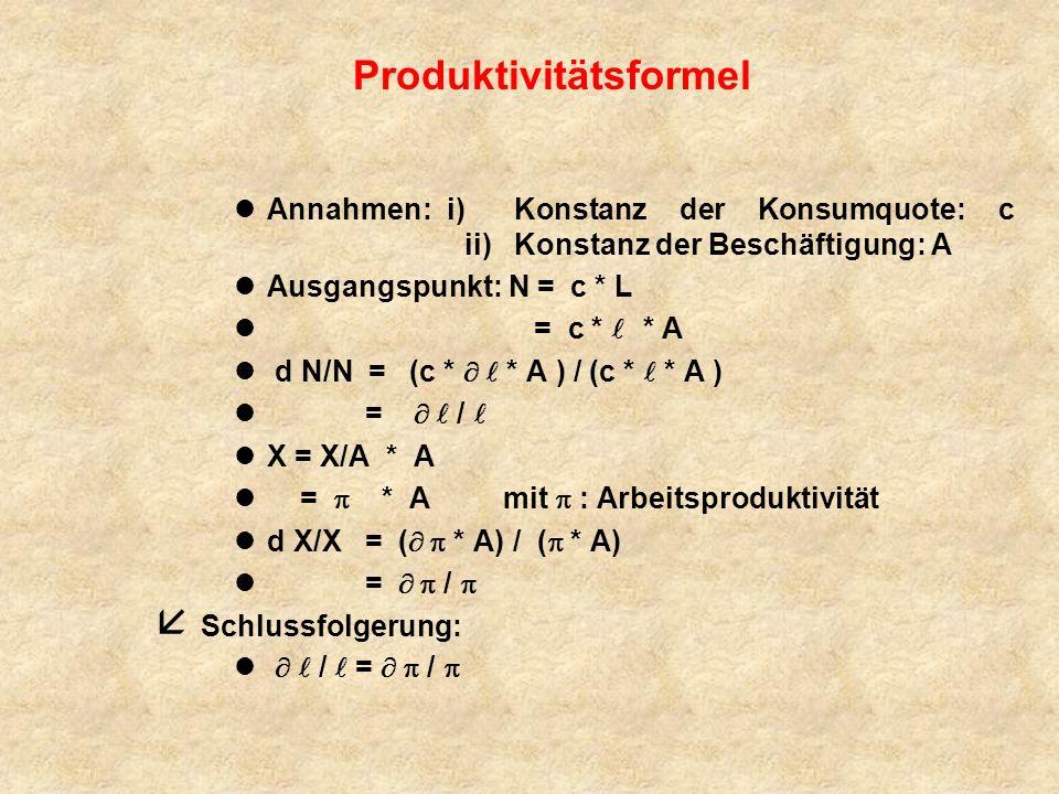 Produktivitätsformel lAnnahmen: i)Konstanz der Konsumquote: c ii) Konstanz der Beschäftigung: A lAusgangspunkt: N = c * L = c * * A d N/N = (c * * A ) / (c * * A ) = / lX = X/A * A = * A mit : Arbeitsproduktivität d X/X = ( * A) / ( * A) = / å Schlussfolgerung: / = /