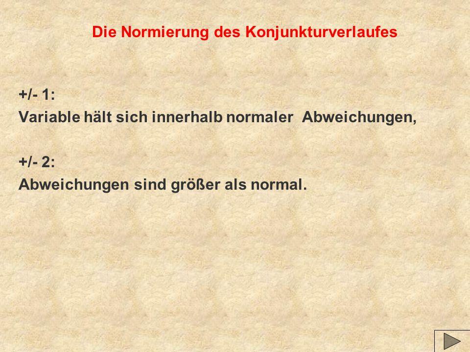 Die Normierung des Konjunkturverlaufes +/- 1: Variable hält sich innerhalb normaler Abweichungen, +/- 2: Abweichungen sind größer als normal.