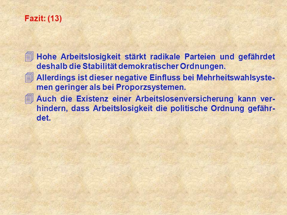 Fazit: (13) 4 Hohe Arbeitslosigkeit stärkt radikale Parteien und gefährdet deshalb die Stabilität demokratischer Ordnungen.
