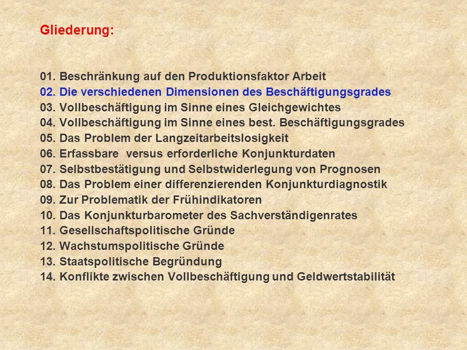 Time lags inside lag : Verzögerung innerhalb des politischen Apparates outside lag : Verzögerung beim Verhalten der Wirtschaftssubjekte recognition lag: in der Politik: verspätete Erkenntnis der Arbeitslosigkeit in der Wirtschaft: Kenntnis von Ausführungsbestimmungen decision lag: in der Politik: Verhandlungen mit dem Koalitionspartner in der Wirtschaft: Abstimmungsprobleme mit dem Betriebsrat realization lag: in der Politik: mehrere Lesungen des Bundestages in der Wirtschaft Herstellung von Investitionsanlagen