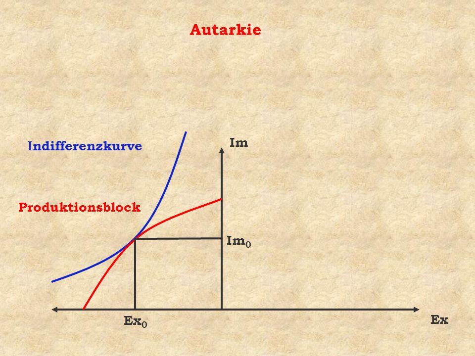 ndifferenzkurve Produktionsblock Autarkie Im Ex Ex 0 Im 0