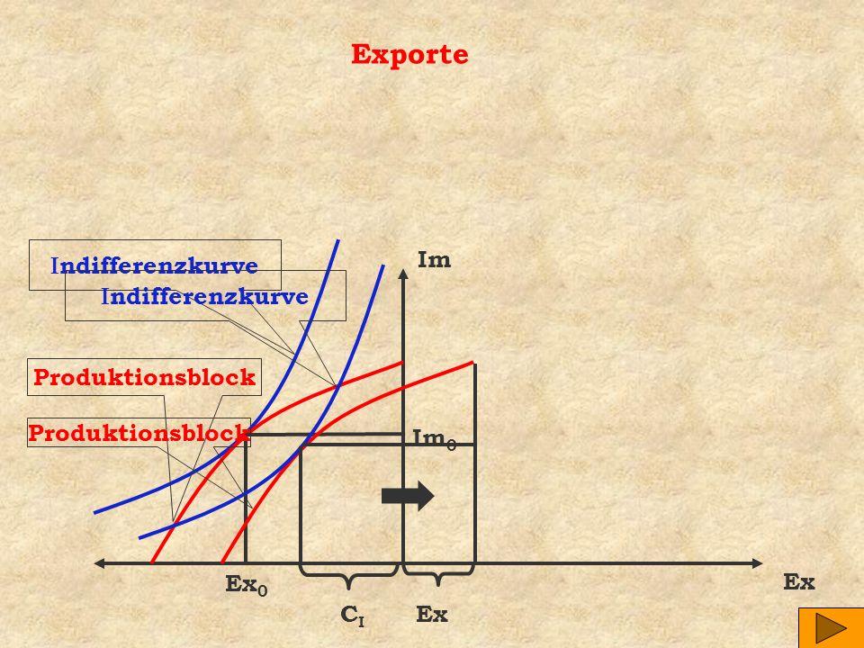 Exporte Im Ex ndifferenzkurve Produktionsblock Ex 0 Im 0 Ex CICI ndifferenzkurve Produktionsblock