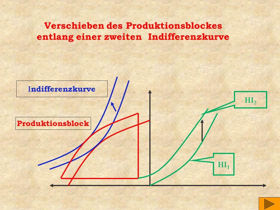 ndifferenzkurve Produktionsblock Verschieben des Produktionsblockes entlang einer zweiten Indifferenzkurve